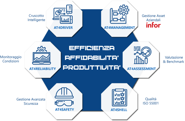 Efficiency Reliability Productivity Ita
